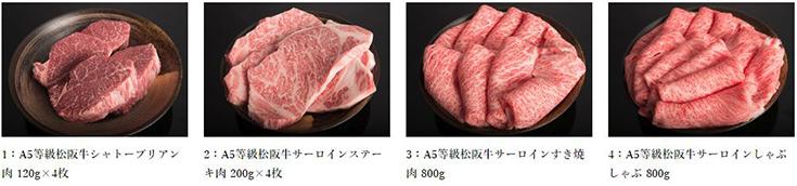 松阪牛ギフト券50000円